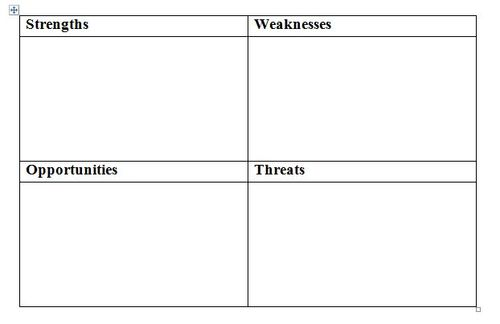 Swot Analysis Excel Template Swot Analysis Template  Free Word