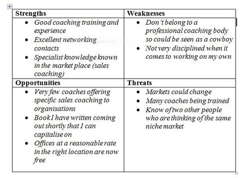 A creative use of the SWOT Analysis in Coaching – Example of a Swot Analysis Paper